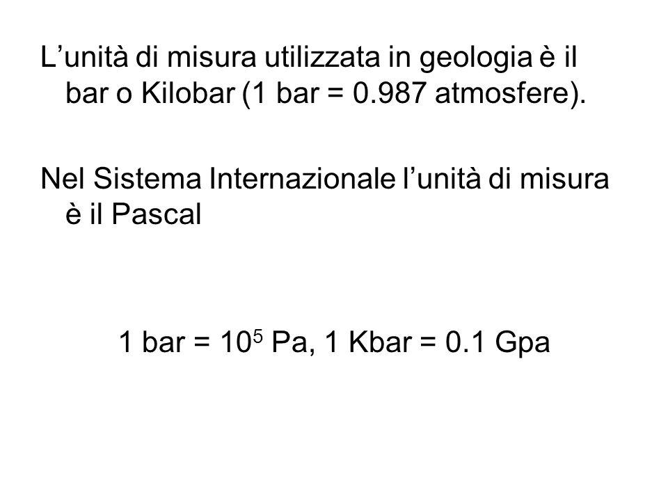 Lunità di misura utilizzata in geologia è il bar o Kilobar (1 bar = 0.987 atmosfere). Nel Sistema Internazionale lunità di misura è il Pascal 1 bar =