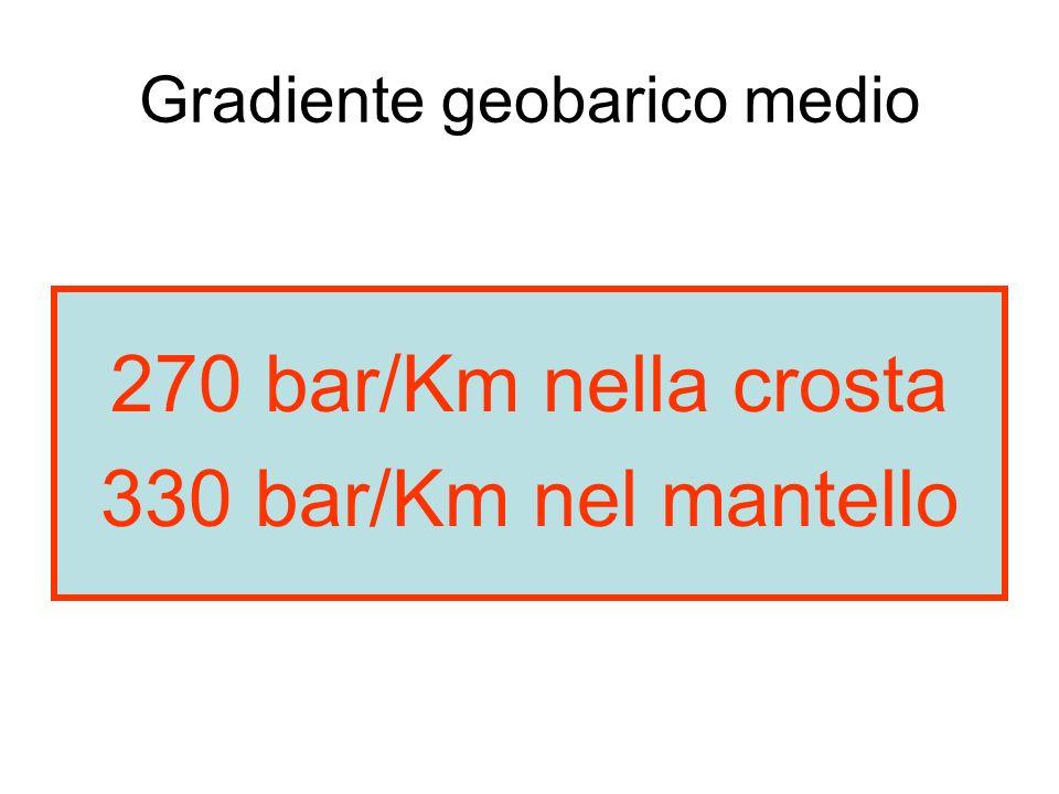 Gradiente geobarico medio 270 bar/Km nella crosta 330 bar/Km nel mantello