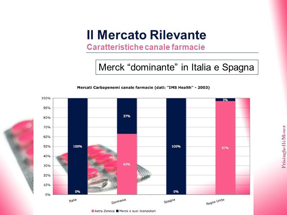 Frisinghelli/Mover Il Mercato Rilevante Caratteristiche canale farmacie Merck dominante in Italia e Spagna