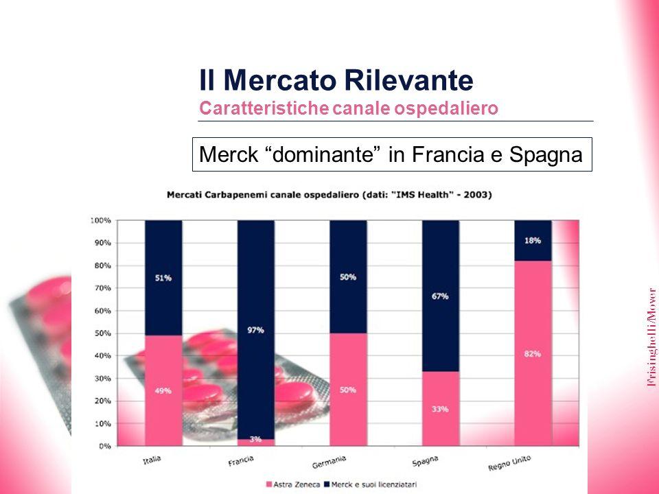 Frisinghelli/Mover Il Mercato Rilevante Caratteristiche canale ospedaliero Merck dominante in Francia e Spagna