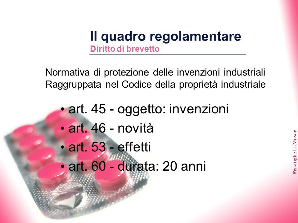 art. 45 - oggetto: invenzioni art. 46 - novità art. 53 - effetti art. 60 - durata: 20 anni Il quadro regolamentare Diritto di brevetto Frisinghelli/Mo