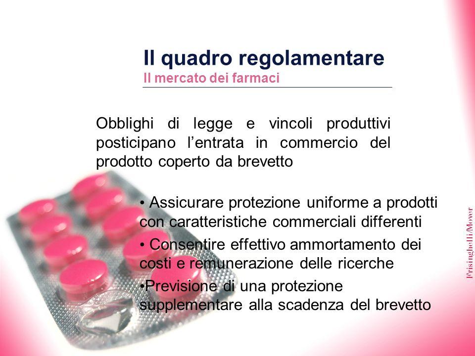 Assicurare protezione uniforme a prodotti con caratteristiche commerciali differenti Consentire effettivo ammortamento dei costi e remunerazione delle