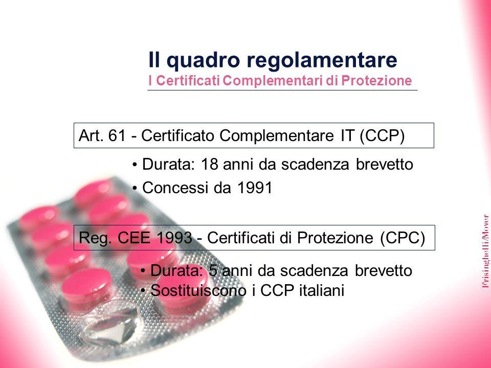 Durata: 18 anni da scadenza brevetto Concessi da 1991 Frisinghelli/Mover Il quadro regolamentare I Certificati Complementari di Protezione Art. 61 - C