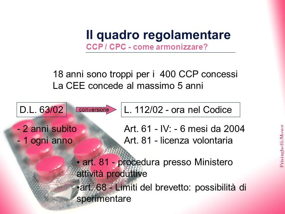art. 81 - procedura presso Ministero attività produttive art. 68 - Limiti del brevetto: possibilità di sperimentare Frisinghelli/Mover Il quadro regol
