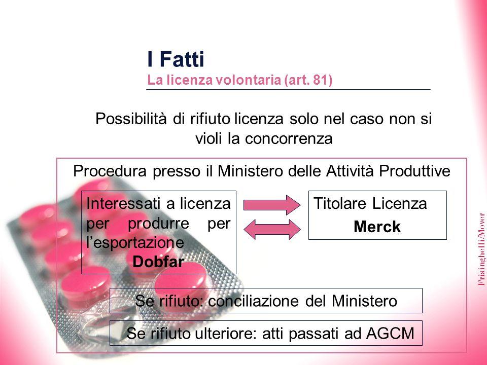Titolare Licenza Merck Frisinghelli/Mover I Fatti La licenza volontaria (art. 81) Se rifiuto ulteriore: atti passati ad AGCM Se rifiuto: conciliazione