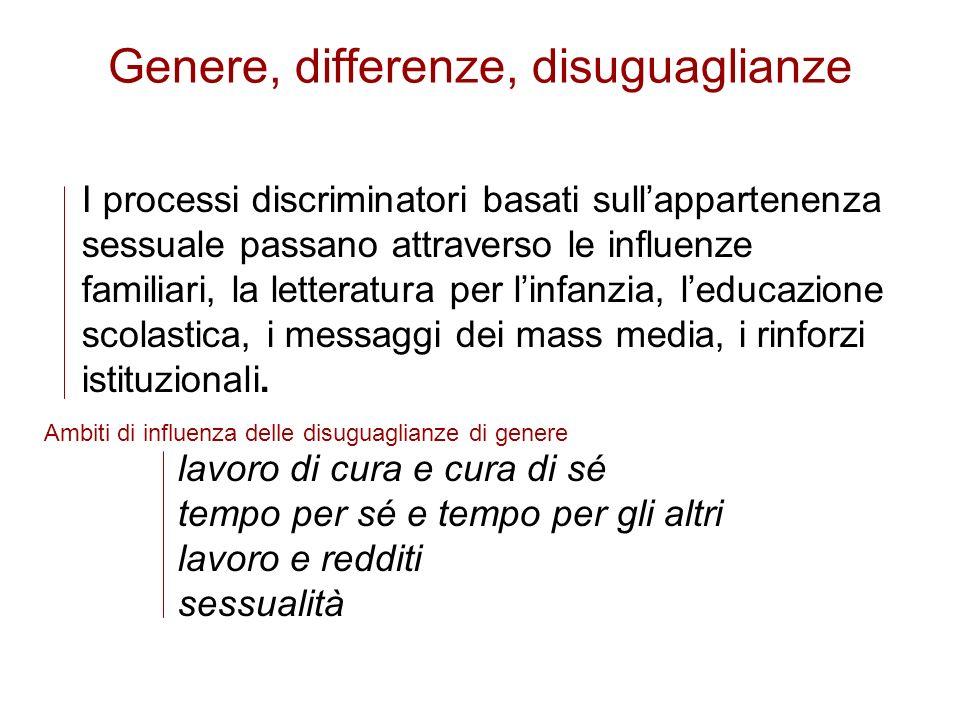 Genere, differenze, disuguaglianze I processi discriminatori basati sullappartenenza sessuale passano attraverso le influenze familiari, la letteratur