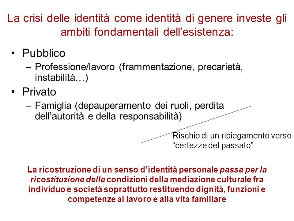 La crisi delle identità come identità di genere investe gli ambiti fondamentali dellesistenza: Pubblico –Professione/lavoro (frammentazione, precariet