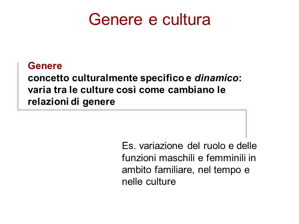 Genere e cultura Genere concetto culturalmente specifico e dinamico: varia tra le culture così come cambiano le relazioni di genere Es. variazione del