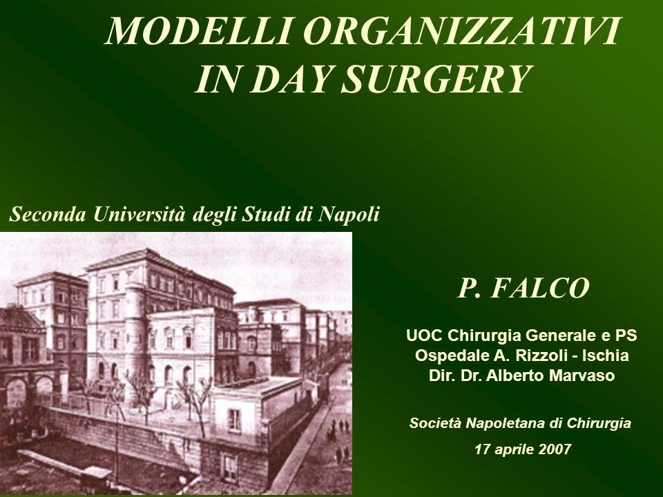 MODELLI ORGANIZZATIVI IN DAY SURGERY P. FALCO Società Napoletana di Chirurgia 17 aprile 2007 Seconda Università degli Studi di Napoli UOC Chirurgia Ge