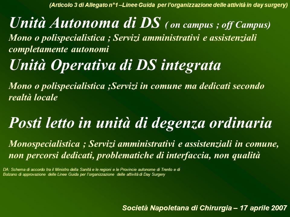 Unità Autonoma di DS ( on campus ; off Campus) Mono o polispecialistica ; Servizi amministrativi e assistenziali completamente autonomi Unità Operativ