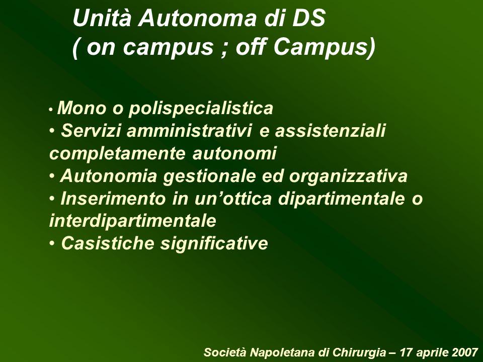Unità Autonoma di DS ( on campus ; off Campus) Mono o polispecialistica Servizi amministrativi e assistenziali completamente autonomi Autonomia gestio
