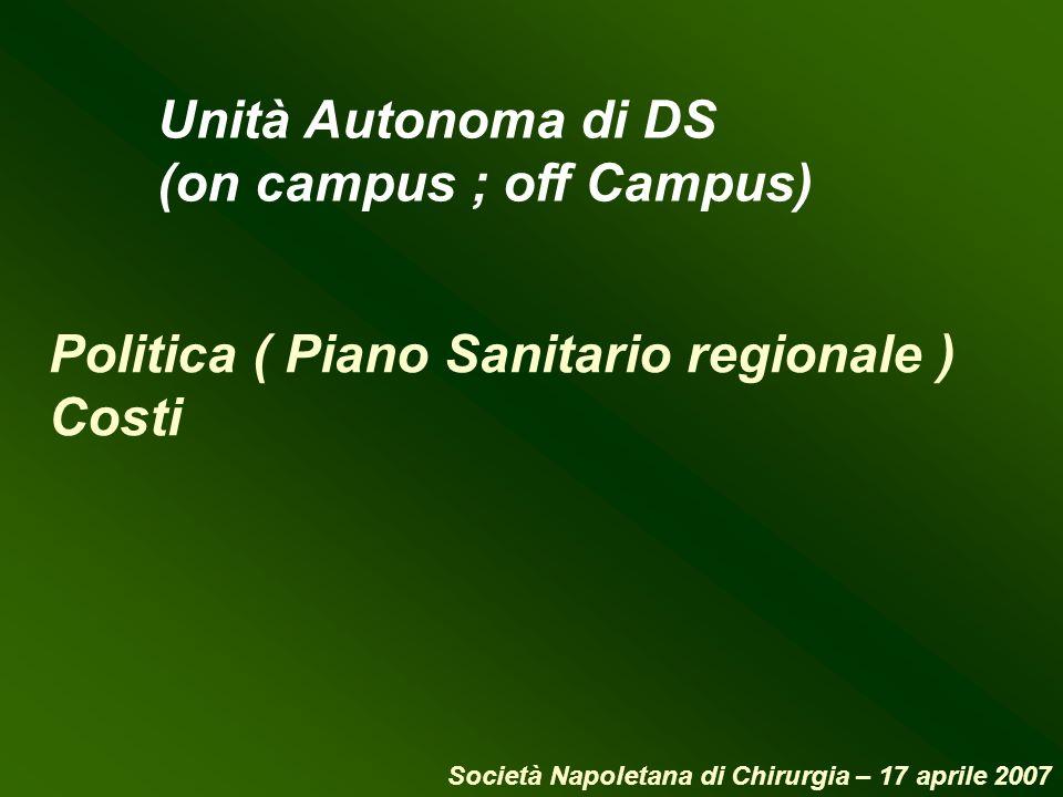 Unità Autonoma di DS (on campus ; off Campus) Politica ( Piano Sanitario regionale ) Costi Società Napoletana di Chirurgia – 17 aprile 2007