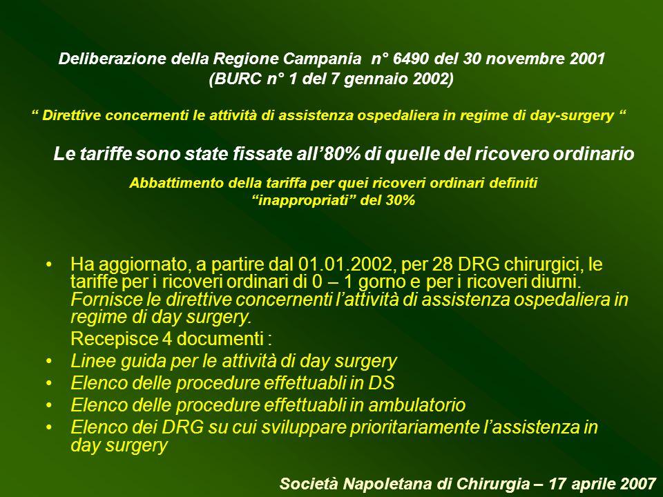 Deliberazione della Regione Campania n° 6490 del 30 novembre 2001 (BURC n° 1 del 7 gennaio 2002) Direttive concernenti le attività di assistenza osped