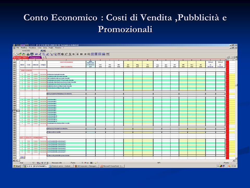 Conto Economico : Costi di Vendita,Pubblicità e Promozionali