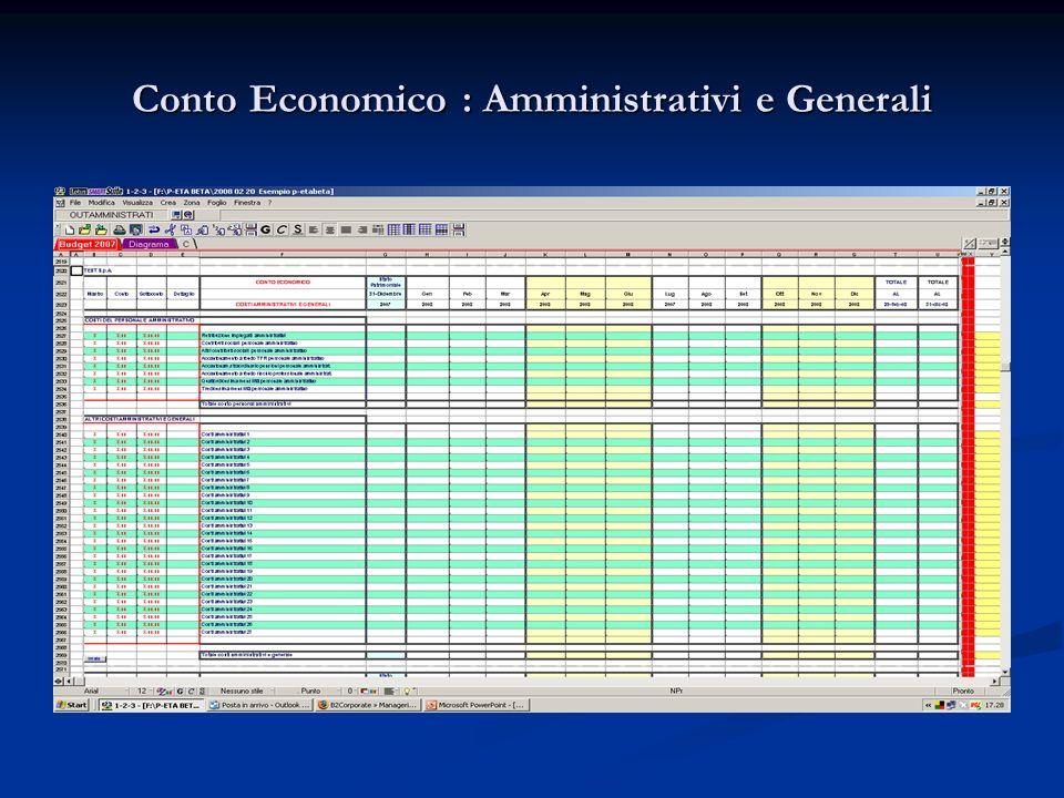 Conto Economico : Amministrativi e Generali