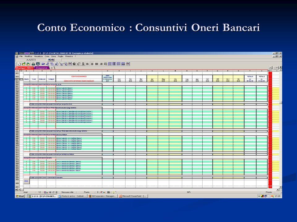 Conto Economico : Consuntivi Oneri Bancari