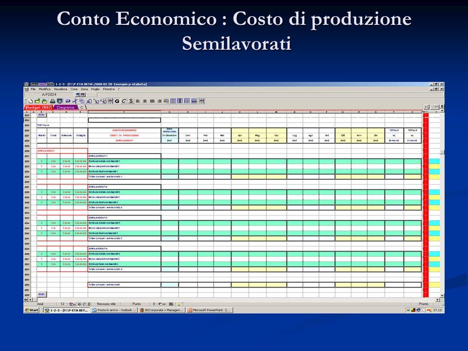 Conto Economico : Costo di produzione Leasing e Altri Costi