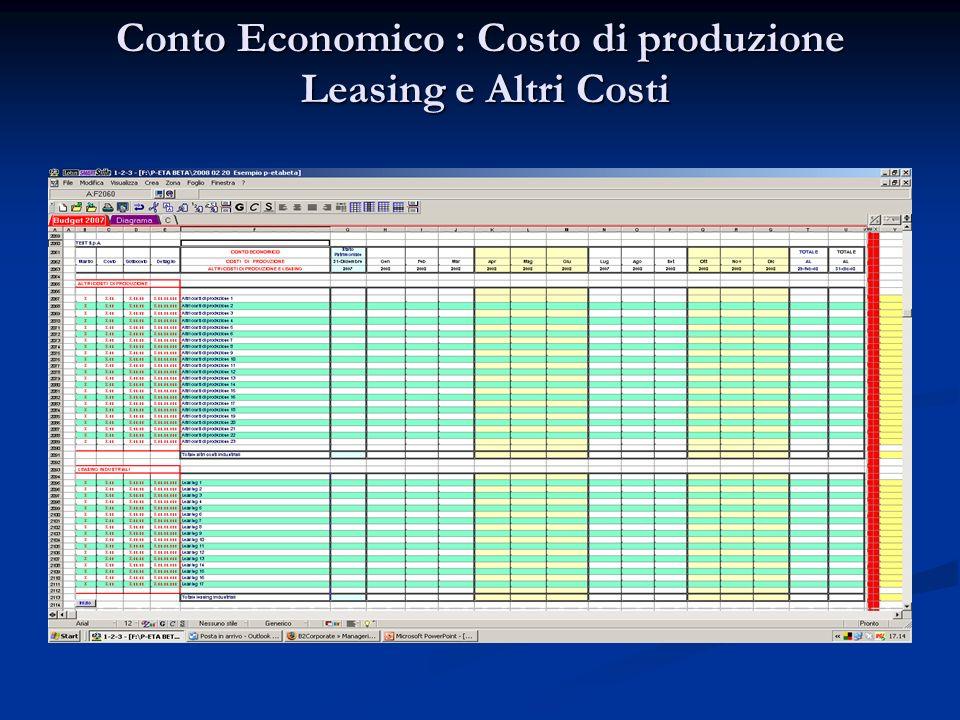 Conto Economico : Mano dOpera Totale Costo di Produzione