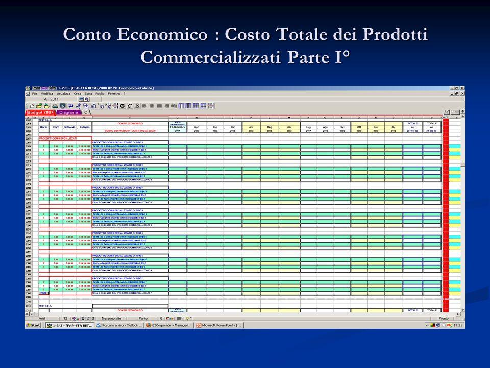 Conto Economico : Costo Totale dei Prodotti Commercializzati Parte I°