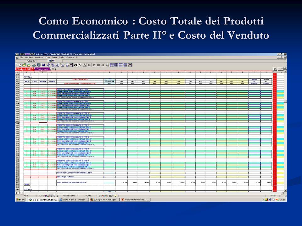 Conto Economico : Costo Totale dei Prodotti Commercializzati Parte II° e Costo del Venduto