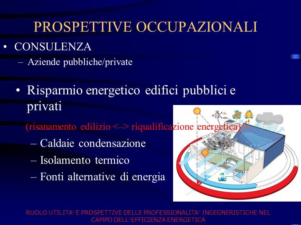 PROSPETTIVE OCCUPAZIONALI Risparmio energetico edifici pubblici e privati (risanamento edilizio riqualificazione energetica) –Caldaie condensazione –I