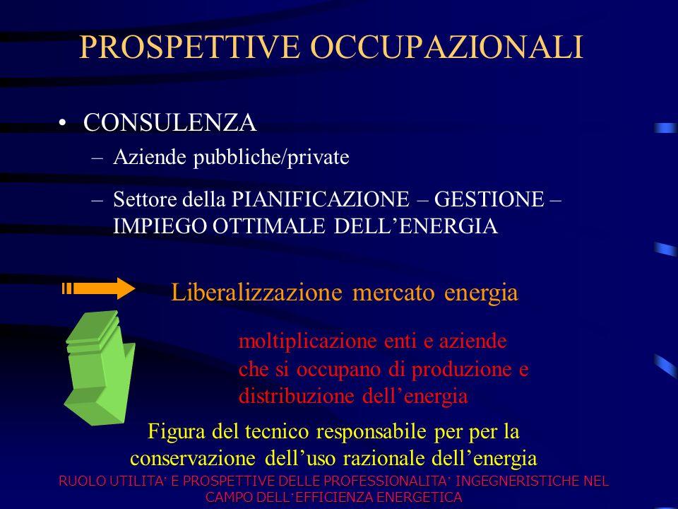 PROSPETTIVE OCCUPAZIONALI –Settore della PIANIFICAZIONE – GESTIONE – IMPIEGO OTTIMALE DELLENERGIA Liberalizzazione mercato energia moltiplicazione ent