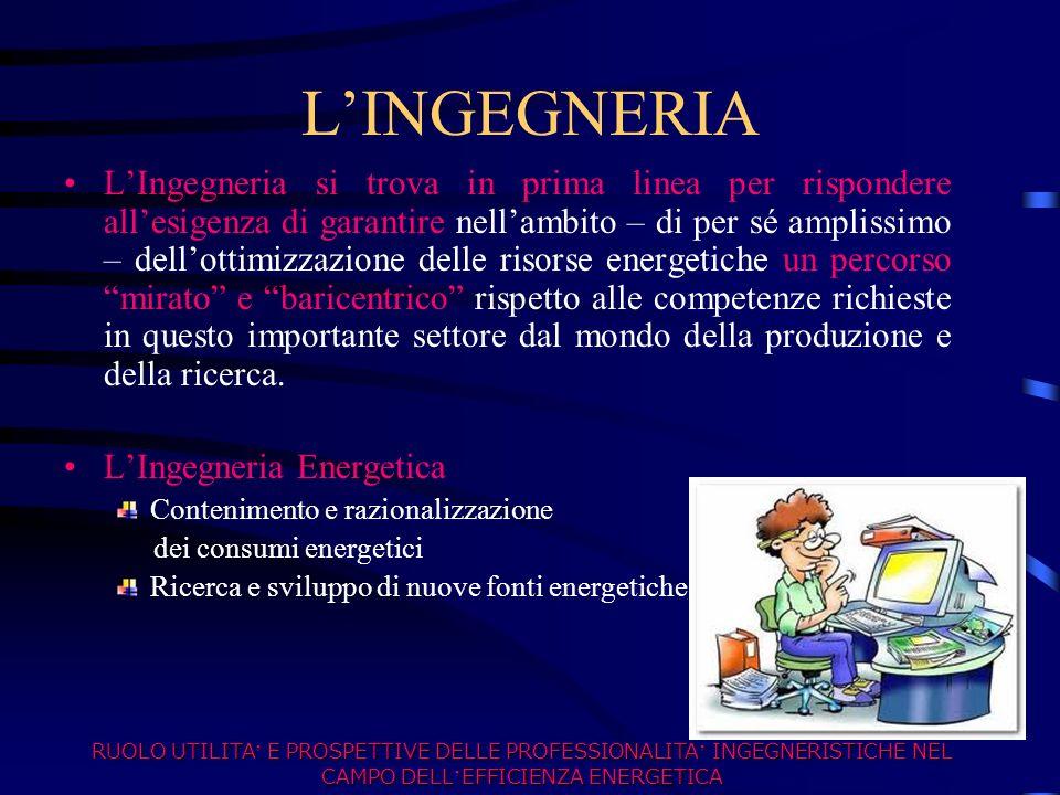 LINGEGNERIA LIngegneria si trova in prima linea per rispondere allesigenza di garantire nellambito – di per sé amplissimo – dellottimizzazione delle r