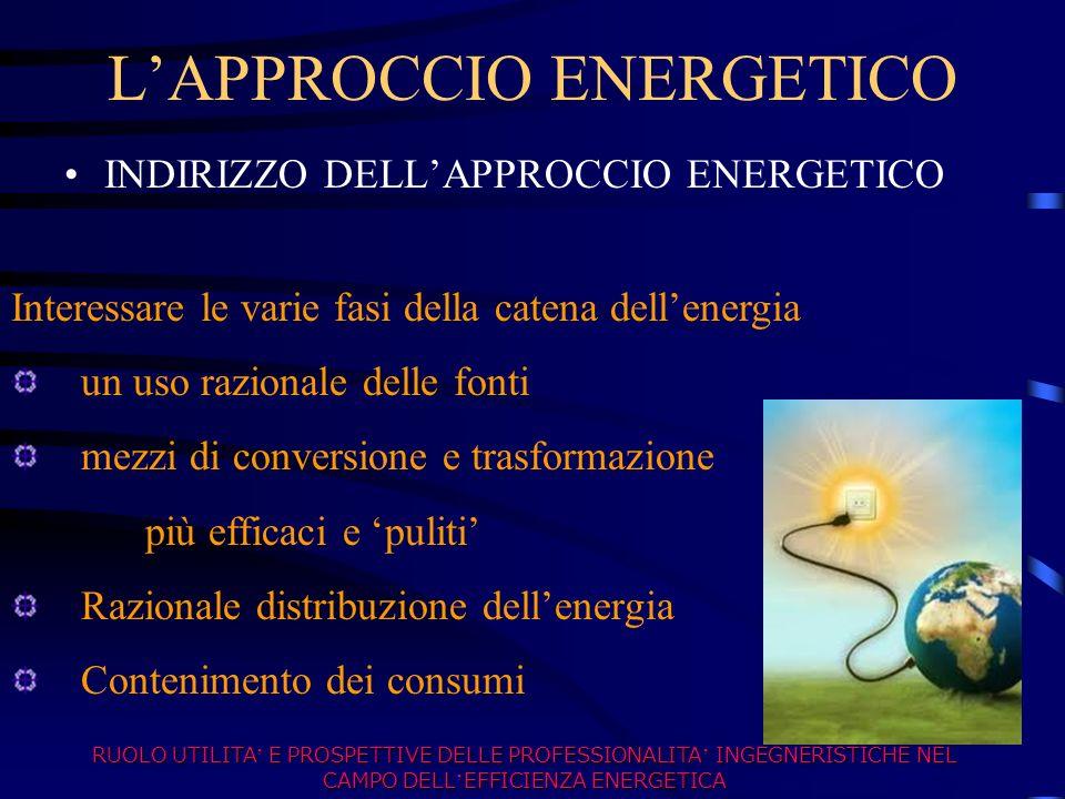 LAPPROCCIO ENERGETICO INDIRIZZO DELLAPPROCCIO ENERGETICO Interessare le varie fasi della catena dellenergia un uso razionale delle fonti mezzi di conv