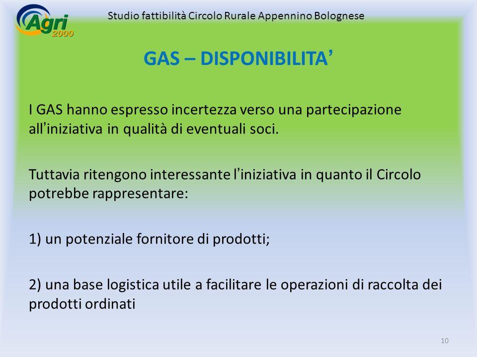 10 GAS – DISPONIBILITA I GAS hanno espresso incertezza verso una partecipazione alliniziativa in qualità di eventuali soci.