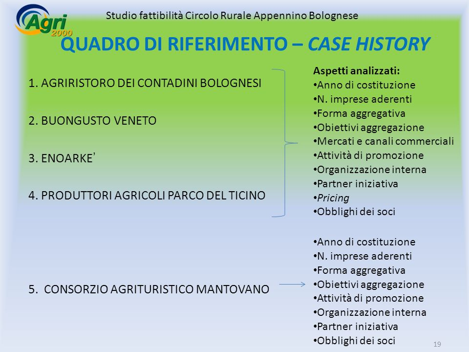 1. AGRIRISTORO DEI CONTADINI BOLOGNESI 2. BUONGUSTO VENETO 3.