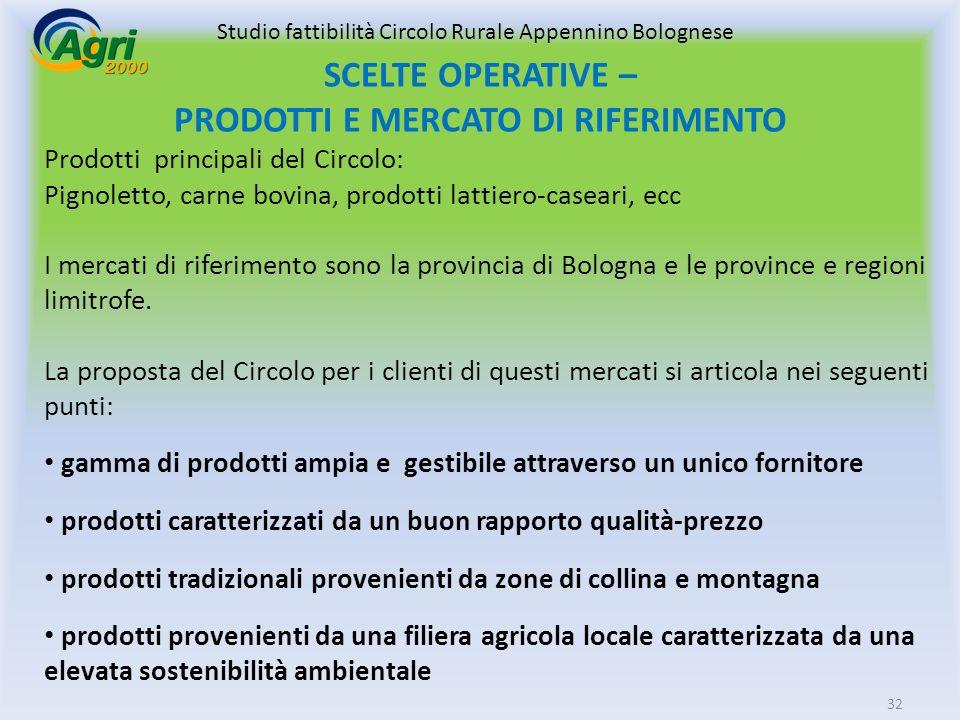 SCELTE OPERATIVE – PRODOTTI E MERCATO DI RIFERIMENTO 32 Prodotti principali del Circolo: Pignoletto, carne bovina, prodotti lattiero-caseari, ecc I mercati di riferimento sono la provincia di Bologna e le province e regioni limitrofe.