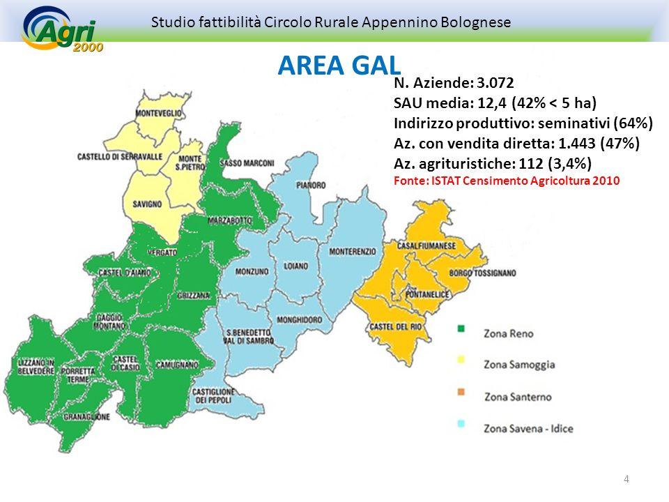 AREA GAL N.Aziende: 3.072 SAU media: 12,4 (42% < 5 ha) Indirizzo produttivo: seminativi (64%) Az.