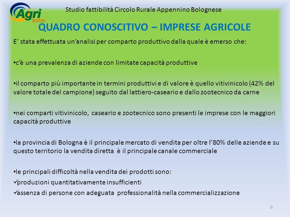 CONCLUSIONI Elementi per la fattibilità del Circolo Rurale Il Circolo avrà la mission di facilitare il contatto business to business delle aziende aderenti con nuovi clienti localizzati nella provincia di Bologna e nelle province/regioni limitrofe.