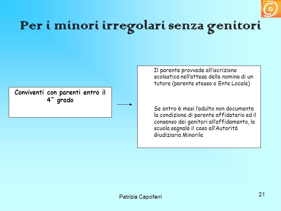 21 Per i minori irregolari senza genitori Conviventi con parenti entro il 4^ grado Il parente provvede alliscrizione scolastica nellattesa della nomin