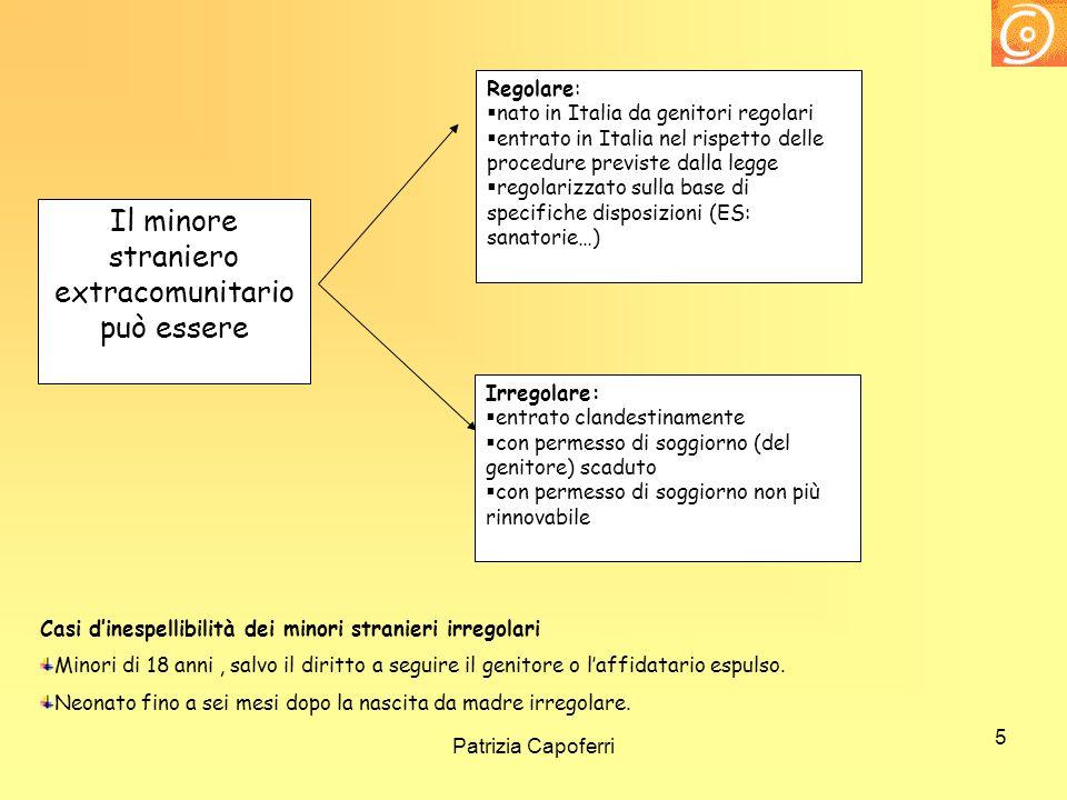 5 Il minore straniero extracomunitario può essere Regolare: nato in Italia da genitori regolari entrato in Italia nel rispetto delle procedure previst