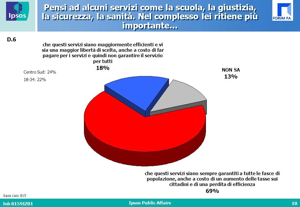 10 Job 8159IZ01 Ipsos Public Affairs Pensi ad alcuni servizi come la scuola, la giustizia, la sicurezza, la sanità.