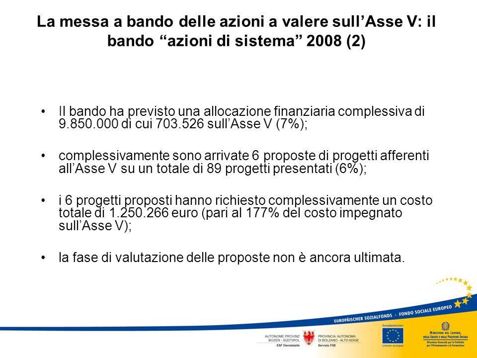 La messa a bando delle azioni a valere sullAsse V: il bando azioni di sistema 2008 (2) Il bando ha previsto una allocazione finanziaria complessiva di 9.850.000 di cui 703.526 sullAsse V (7%); complessivamente sono arrivate 6 proposte di progetti afferenti allAsse V su un totale di 89 progetti presentati (6%); i 6 progetti proposti hanno richiesto complessivamente un costo totale di 1.250.266 euro (pari al 177% del costo impegnato sullAsse V); la fase di valutazione delle proposte non è ancora ultimata.