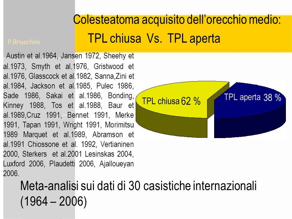 P.Bruschini Colesteatoma acquisito dellorecchio medio: TPL chiusa Vs. TPL aperta Meta-analisi sui dati di 30 casistiche internazionali (1964 – 2006) A