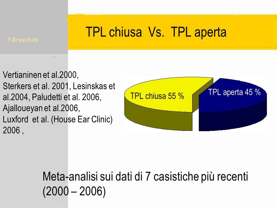 P.Bruschini Vertianinen et al.2000, Sterkers et al. 2001, Lesinskas et al.2004, Paludetti et al. 2006, Ajalloueyan et al.2006, Luxford et al. (House E