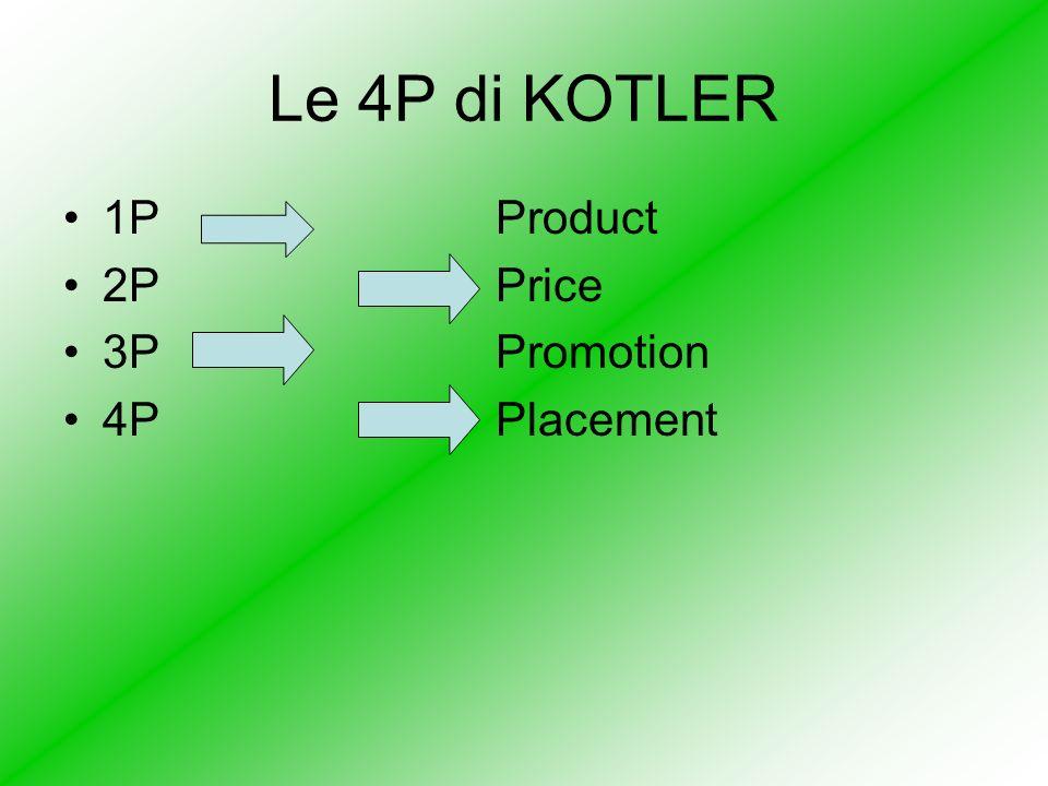 Le 4P di KOTLER 1P Product 2P Price 3P Promotion 4P Placement