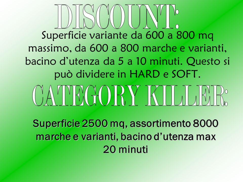 Superficie variante da 600 a 800 mq massimo, da 600 a 800 marche e varianti, bacino dutenza da 5 a 10 minuti.