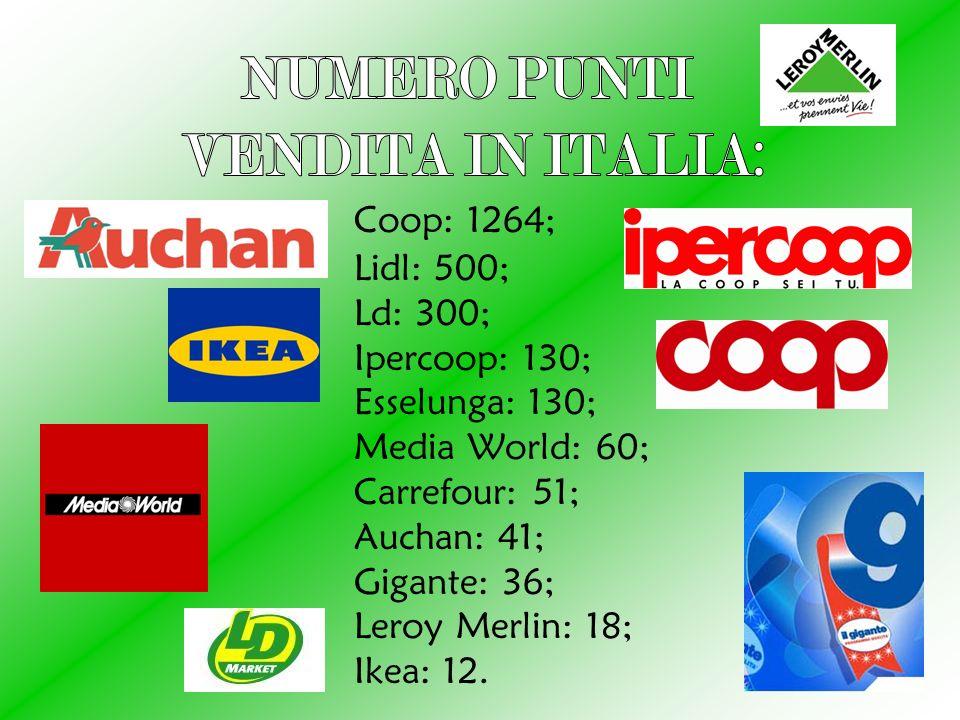 Coop: 1264; Lidl: 500; Ld: 300; Ipercoop: 130; Esselunga: 130; Media World: 60; Carrefour: 51; Auchan: 41; Gigante: 36; Leroy Merlin: 18; Ikea: 12.