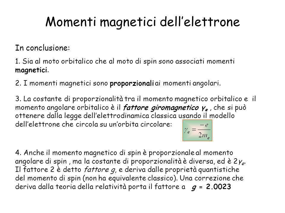 Momenti magnetici dellelettrone In conclusione: 1. Sia al moto orbitalico che al moto di spin sono associati momenti magnetici. 2. I momenti magnetici