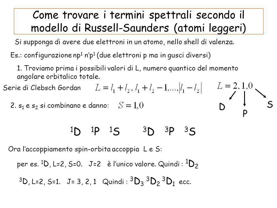 Come trovare i termini spettrali secondo il modello di Russell-Saunders (atomi leggeri) Es.: configurazione np 1 np 1 (due elettroni p ma in gusci div