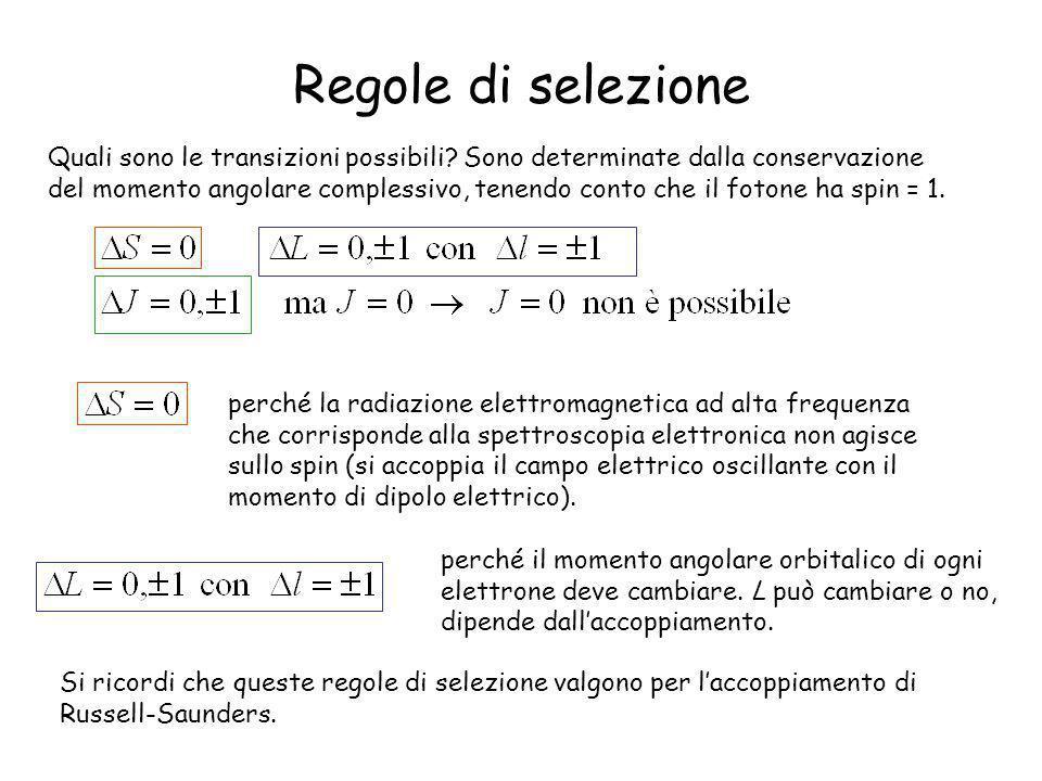 Regole di selezione Quali sono le transizioni possibili? Sono determinate dalla conservazione del momento angolare complessivo, tenendo conto che il f