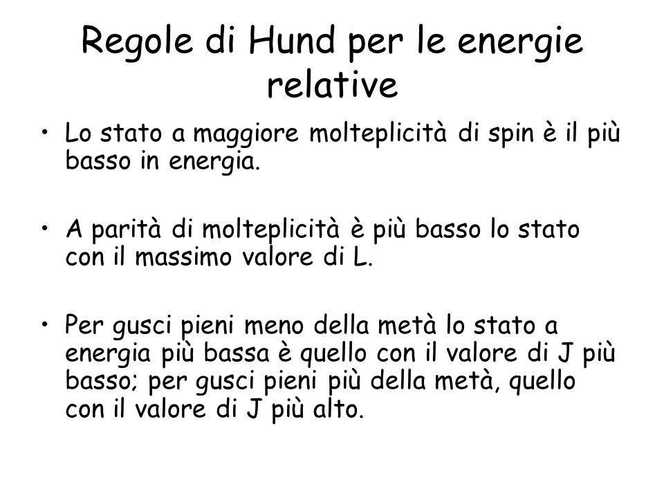 Regole di Hund per le energie relative Lo stato a maggiore molteplicità di spin è il più basso in energia. A parità di molteplicità è più basso lo sta