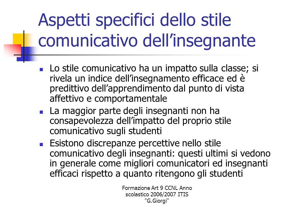 Formazione Art 9 CCNL Anno scolastico 2006/2007 ITIS G.Giorgi Il modello Saluto Stabilire una relazione Affrontare il compito della lezione Concludere la relazione Commiato