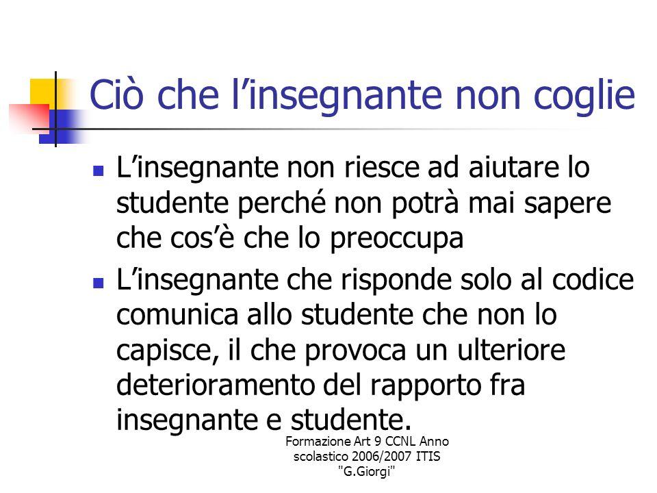 Formazione Art 9 CCNL Anno scolastico 2006/2007 ITIS