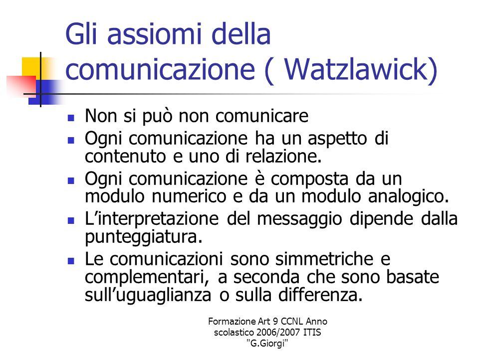 Formazione Art 9 CCNL Anno scolastico 2006/2007 ITIS G.Giorgi La distorsione In ogni scambio comunicativo è inevitabile la distorsione e la dispersione del messaggio.