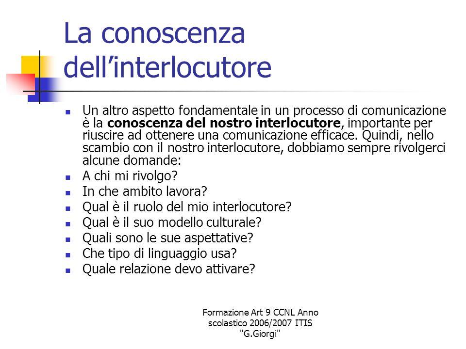 Formazione Art 9 CCNL Anno scolastico 2006/2007 ITIS G.Giorgi Il processo di codifica Tutti i messaggi verbali sono codici, equivalenti linguistici dei nostri sentimenti, non i sentimenti in se stessi.